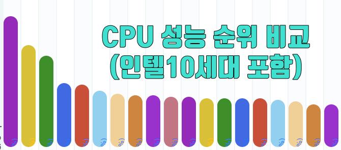 CPU 성능 순위 비교 – 2020년 06월(인텔10세대 포함)
